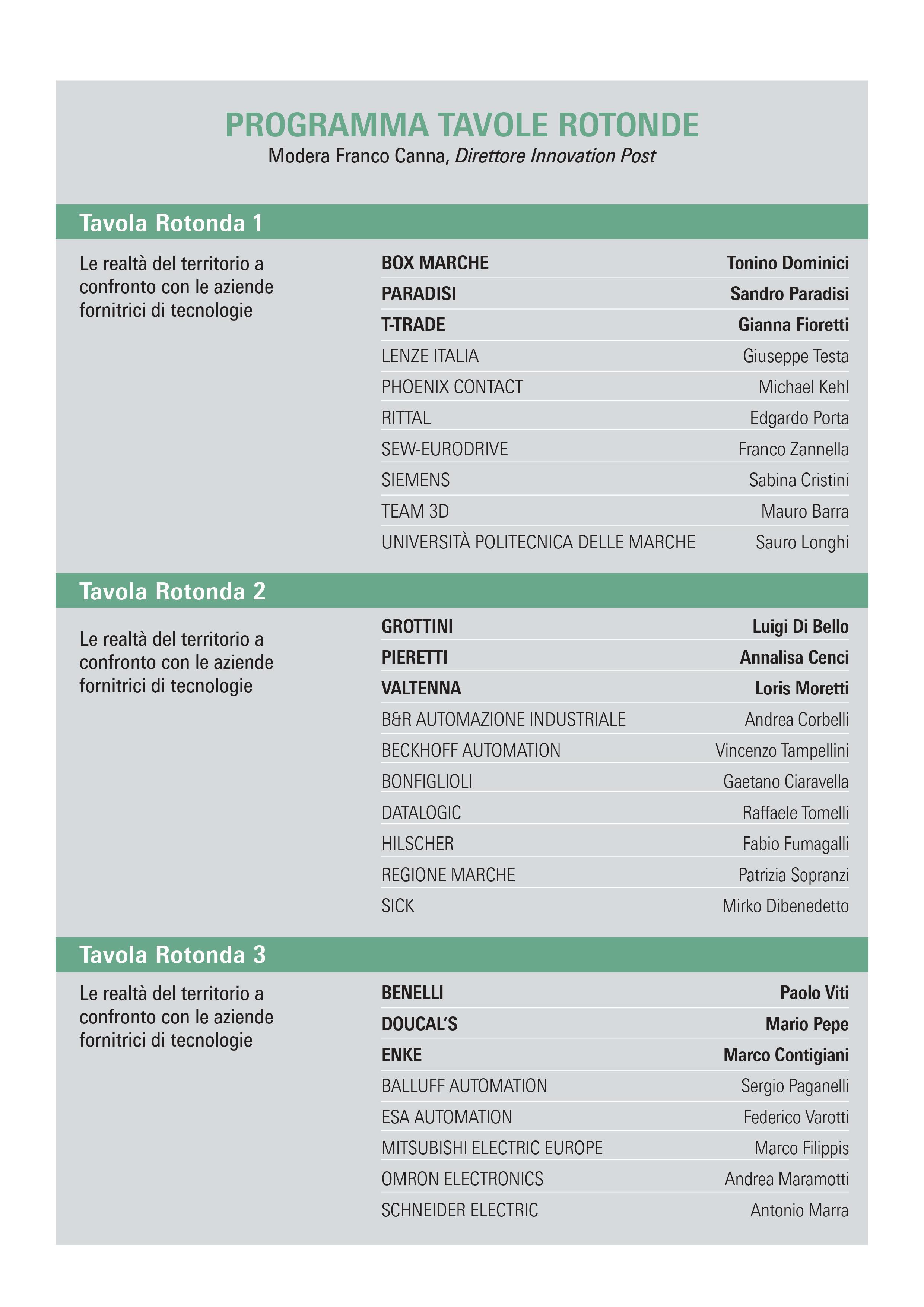 Programma Industria Marchigiana 4.0